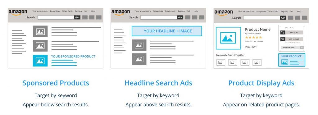 Differenze tipologie di sponsorizzazioni su Amazon