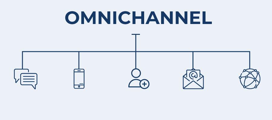 Strategie per l'omnicanilità: che cosa significa e come creare un nuovo approccio all'acquisto